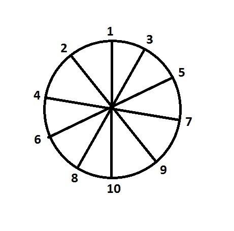 числа 1-10